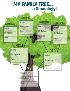 5MFD-Jesus-Week-1-Activity-2-Family-Tree-Genealogy